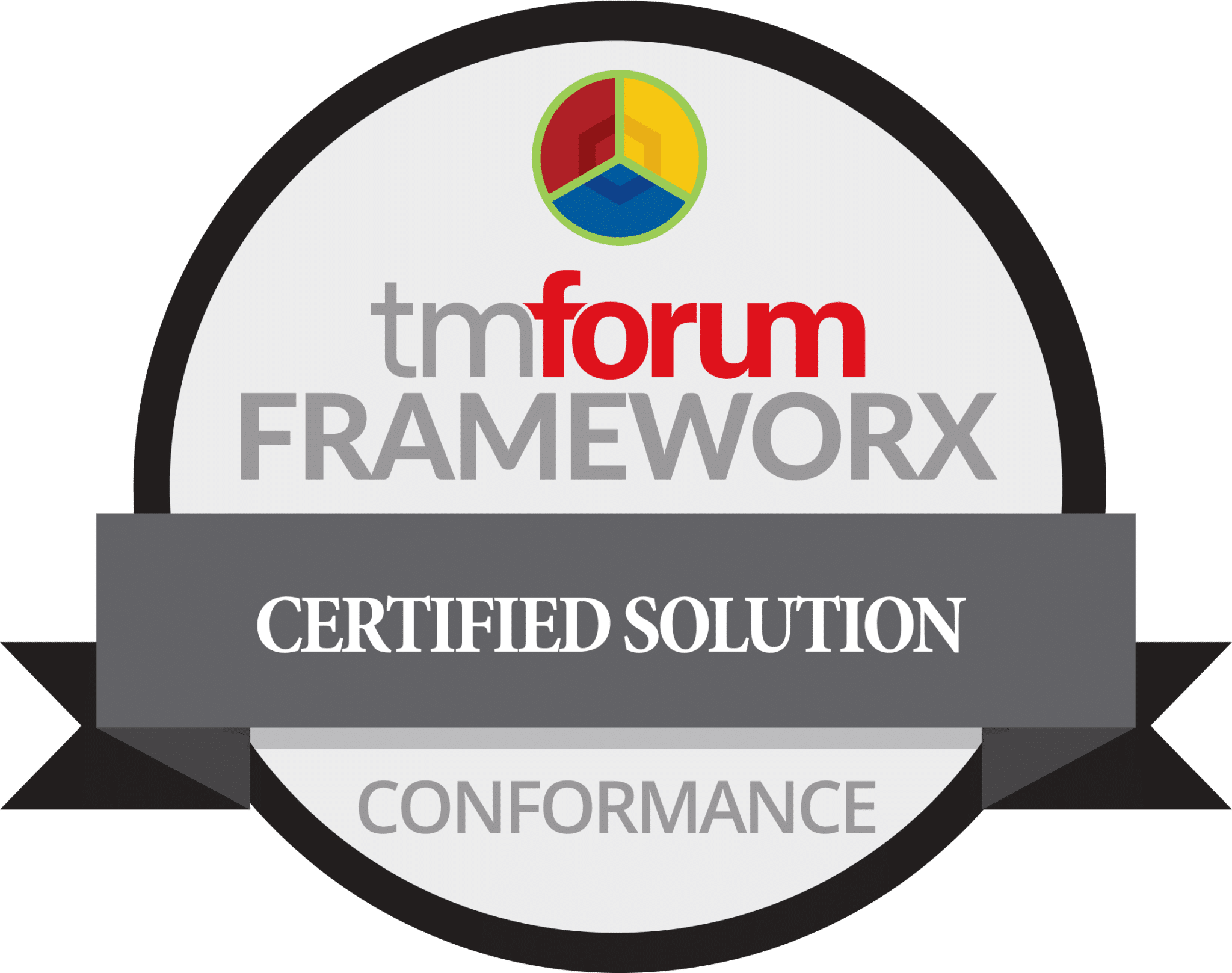 Conformance Certification Tm Forum