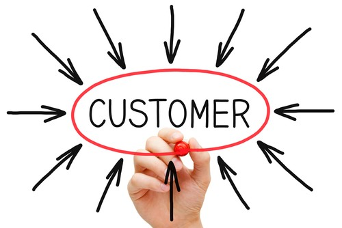 Becoming a customer-centric business