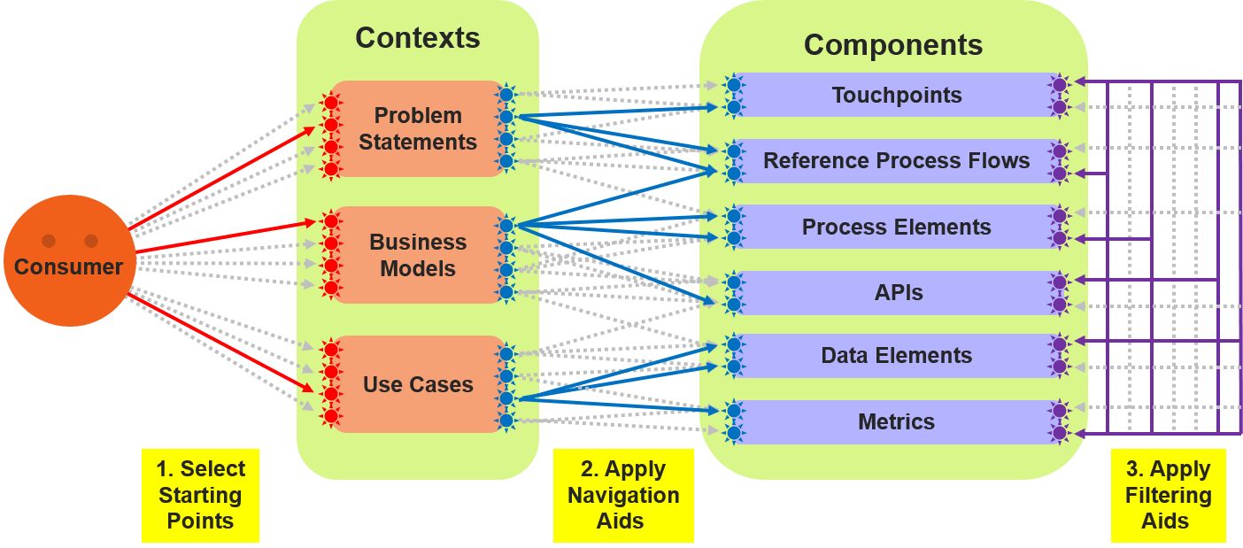 Digital Services Toolkit image_2